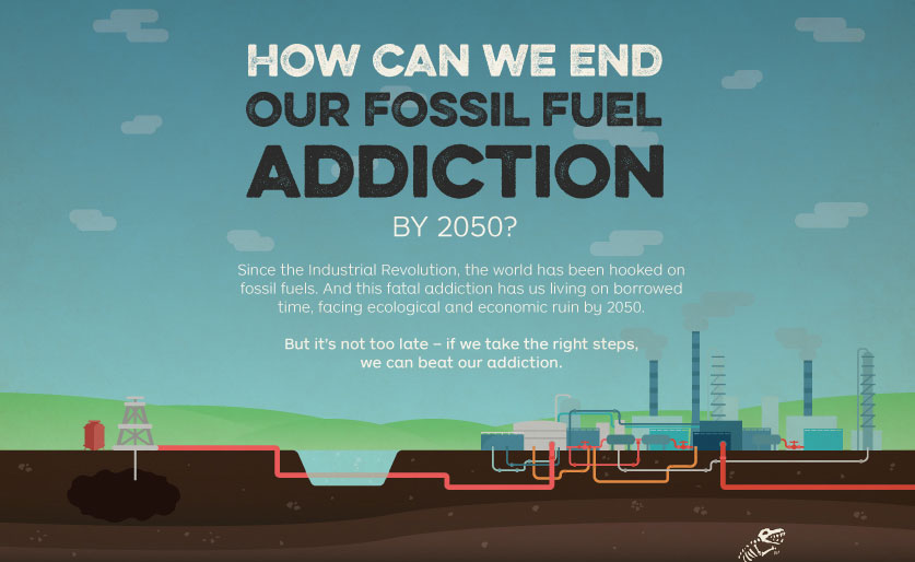 How Can We End Our Fossil Fuel Addiction by 2050
