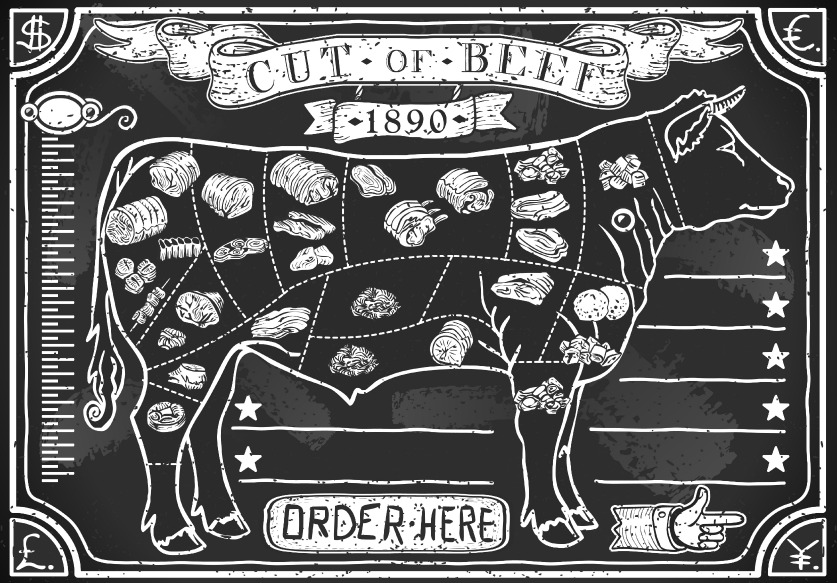 Do you know which parts of animal are used for meat?
